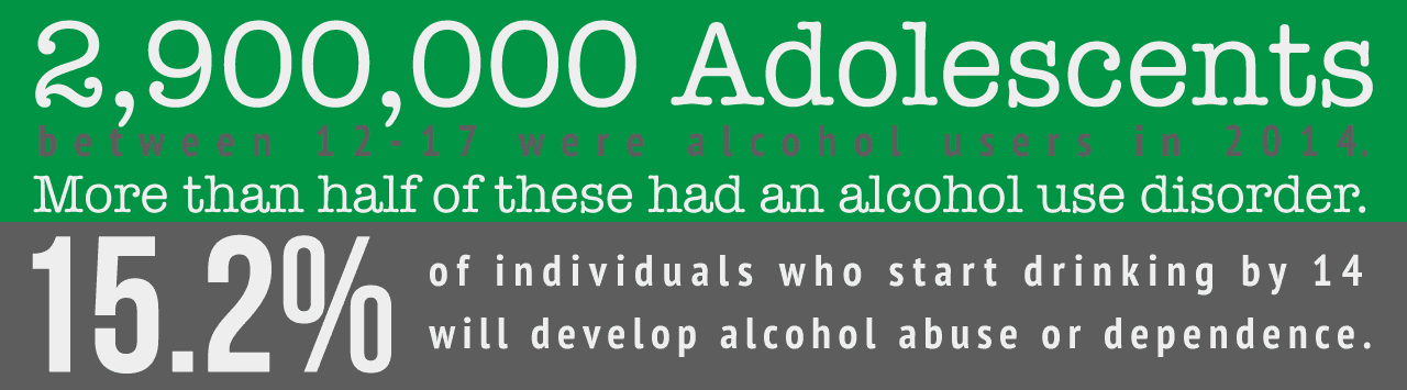 Dangers of Alcohol Abuse in Teens