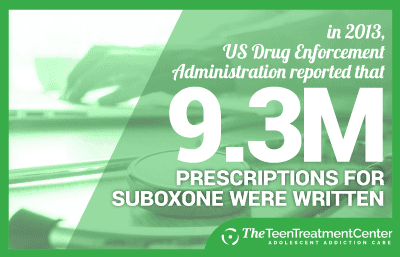 Prescription Suboxone Abuse