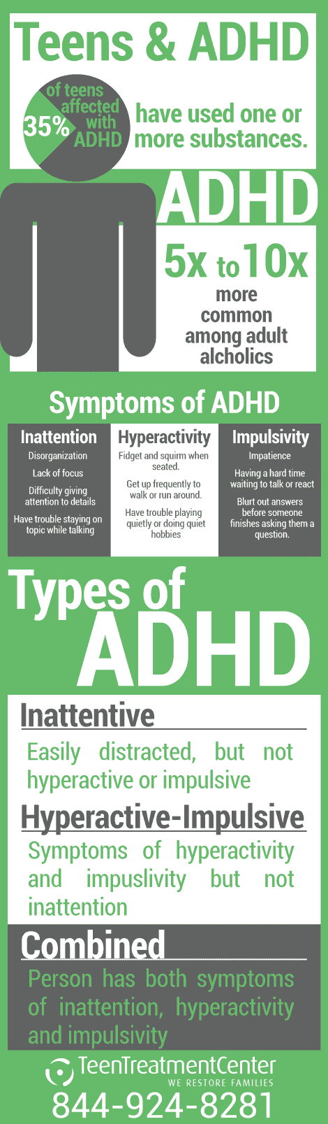 Teen ADHD and Substance Abuse Infographic