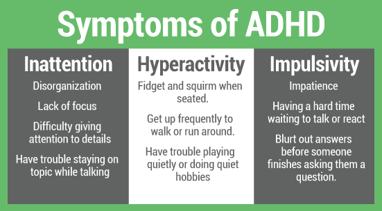the major symptoms of hyperactivity disorder adhd Adhd is a disorder characterized mainly by a set of symptoms such as inattention, agitation, hyperactivity, impulsiveness, among others most people experience these traits, but it's when they .