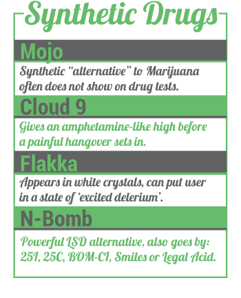 Teen Drug Trends - Synthetic Drugs