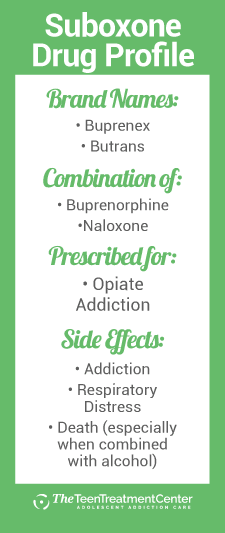 Suboxone Drug Profile